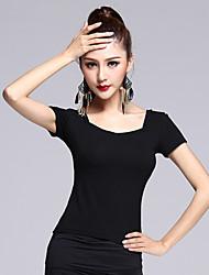 cheap -Latin Dance Dress Women's Performance Rayon / Spandex / Tulle Pleated 1 Piece Black / Burgundy Colors