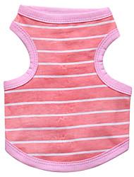 economico -Gatto Cane T-shirt Abbigliamento per cani Traspirante Di tendenza Strisce Blu Rosa Costume Per animali domestici