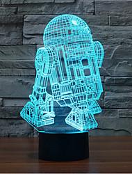 LED-inomhusbelysning
