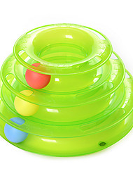 cheap -Cat Toy Pet Toys Ball Interactive Ball Track Disk Plastic For Pets