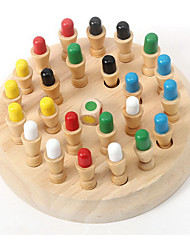 Недорогие -Учебный инструмент Монтессори Обучающая игрушка Игрушки Образование Дерево 1 Куски