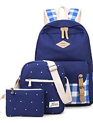Damen Taschen Ganzjährig Leinwand Rucksack für Einkauf Normal Sport Grün Schwarz Rote Dunkelblau Blasses Blau