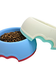 cheap -Cat Dog Bowls & Water Bottles Pet Bowls & Feeding Portable Red White Green Blue Plastic