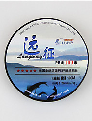 100M / 110 Yards Monofilamento Lenza Verde 80LB 2.5 mm Per Pesca dilettantistica