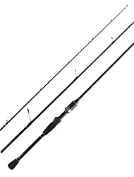 cheap -2.1m Spinning Fishing rod 2-10g Lure weight 3 sections Trout Fishing Carbon Rod 3 Sections with K serise rings Stream rod Fast System