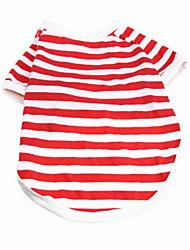 preiswerte -Hund T-shirt Pullover Hundekleidung Lässig/Alltäglich Streifen Schwarz Rot Hellblau Kostüm Für Haustiere