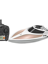 cheap -RC Boat H102 Speedboat ABS 4 Channels 28 KM/H RTR