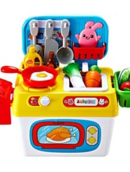 cheap -Toy Kitchen Sets Toy Food / Play Food Pretend Play Simulation Plastics Girls' Kid's Gift