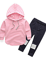 cheap -Girls' Striped Clothing Set, Cotton All Seasons Long Sleeves Cute Casual Active Blushing Pink Light gray