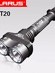 KLARUS LED Taschenlampen Hand Taschenlampen lm Manuell Modus Cree Professionell Wasserfest Zoomable- Verschleißfest Leichtes Gewicht für