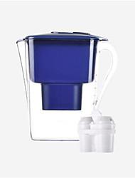 cheap -Drinkware Composite materials Water Pot & Kettle Heat-Insulated 1pcs
