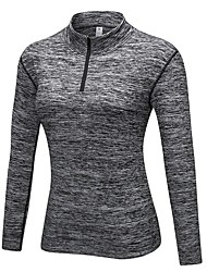 cheap -Women's Sweatshirt - Blue, Grey, Burgundy Sports Solid Colored Zip Top Exercise & Fitness Long Sleeve Activewear Breathability Stretchy