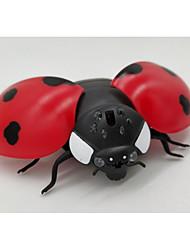 baratos -Brinquedos de Pegadinha Simulação / Brinquedo de controle remoto / Arrepiante Revestimento em Plástico 1 pcs Infantil Todos Dom