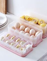 abordables -Organisation de cuisine Stockage en vrac PP (Polypropylene) Rangement / Facile à Utiliser 3pcs