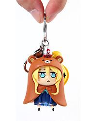 cheap -Anime Action Figures Inspired by Love Live Kotori Minami Maki Nishikino PVC(PolyVinyl Chloride) 6 cm CM Model Toys Doll Toy