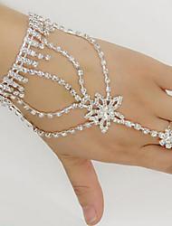 Bracelet Bague