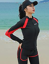 halpa -JIAAO Naisten Skin-tyyppinen märkäpuku Sukelluspuvut Pidä lämpimänä UV-aurinkosuojaus Full Body Etuvetoketju - Uinti Sukellus Vesiurheilu Yhtenäinen Syksy Kevät Kesä / Elastinen