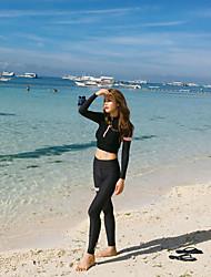 halpa -JIAAO Naisten Skin-tyyppinen märkäpuku Sukelluspuvut Pidä lämpimänä Full Body Etuvetoketju 2-osainen - Lainelautailu Yhtenäinen Kesä / Erittäin elastinen