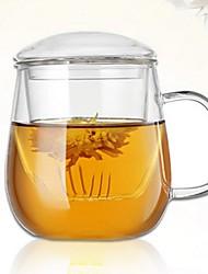 Недорогие -стекло Heatproof Новый дизайн нерегулярный 1шт Чашка