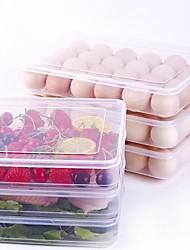 Недорогие -Высокое качество с Пластик Коробки для хранения Повседневное использование / Многофункциональный / Для Egg Кухня Место хранения 2 pcs