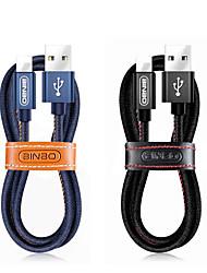 Недорогие -Подсветка Кабель Нормальная холст Адаптер USB-кабеля Назначение iPhone