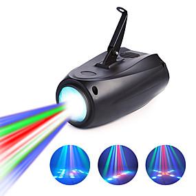 economico Luci LED per mobili-1 set luci led per palcoscenici piccoli dirigibili luci luci lanterne