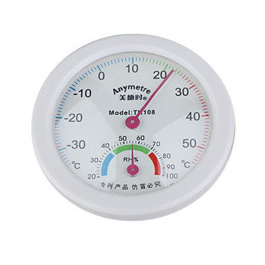 Termômetro e Hidrômetro para Paredes Exteriores