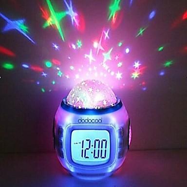 Dijital Çalar saat,LED