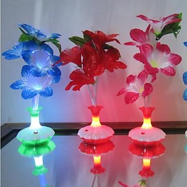 - 3 - W - Renk Değiştiren -Işıklı Pil - Su Geçirmez - Gece Lambası V