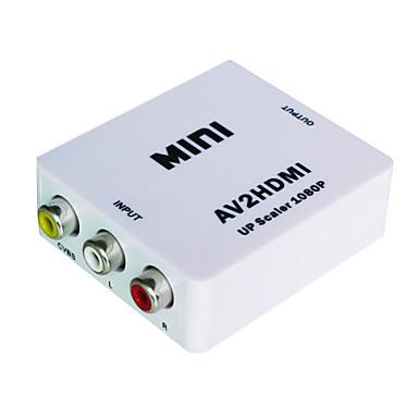 HDMI로 변환 미니 AV