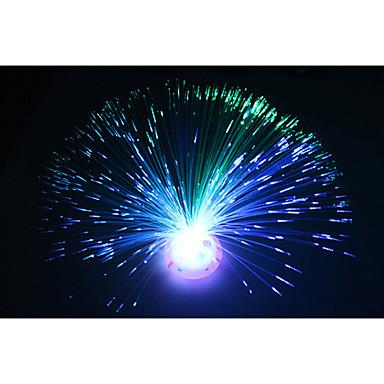 1 Stück Sky Projektor Nachtlicht Mehrfarbig Batterie