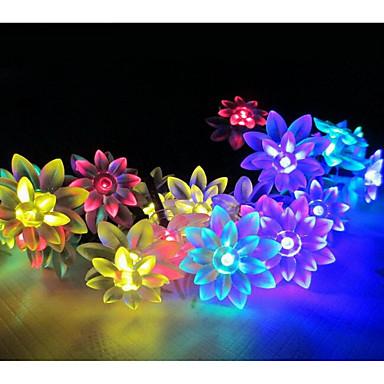 LED-Solarleuchten Wasserfest Warmes Weiß Natürliches Weiß RGB <5V