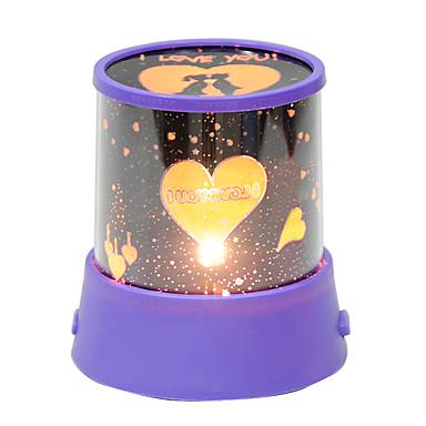 自動音楽の回転が空の愛好家夜のプロジェクターランプの光の装飾ロマンチックな夜の光のベッドルームランプを主導しました