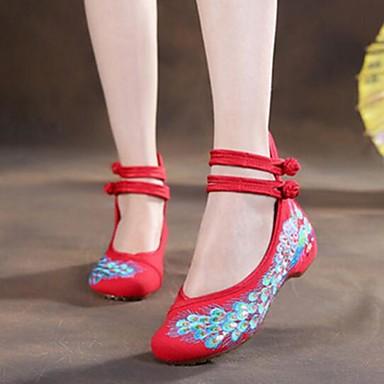 Dame Sko Tekstil Flate sko Til Svart Rød Blå