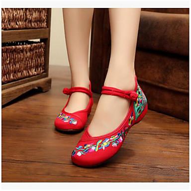 Dame Sko Tekstil Flate sko Til Rød Blå