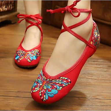 Dame Sko Tekstil Lerret Sommer Flate Komfort Flate sko Lukket Tå til Avslappet Trening Svart Rød
