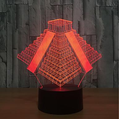 1kpl Noc LED Light Dotknij 7-Color Zasilany przez USB Czuj dotyku