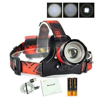 cheap Flashlights & Camping Lanterns-Boruit® B13 Headlamps Headlight 1500 lm LED 1 Emitters 3 Mode with Batteries and USB Cable Professional Adjustable Camping / Hiking / Caving Everyday Use Police / Military Red Green Blue