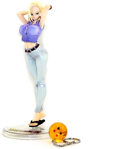 abordables Cosplay & Disfraces-Las figuras de acción del anime Inspirado por Bola de Dragón Celda CLORURO DE POLIVINILO 21 cm CM Juegos de construcción muñeca de juguete