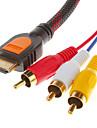 Câble Mâle HDMI V1.3 - Mâle 3RCA (1.5M)