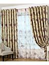 Stångficka Hyls-topp Hällor topp Dubbel veckad Penn veck En panel Fönster Behandling Designer Land Moderna Nyklassisistisk Europeisk ,