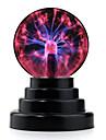 Glob Plasma USB