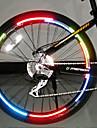 Reflexband - Cykelsport Vattentät Färgskiftande Övrigt Lumen Cykling