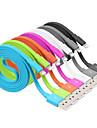 USB 3.0 Iluminare Adaptor pentru cablu USB Date & Sincronizare Cablu Încărcător Cablu Normal Cabluri Cablu  Pentru iPad Apple iPhone 100