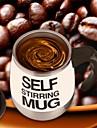 Drinkware Teak Pahare Zilnice  Căni de Cafea Reținerea de căldură 1pcs